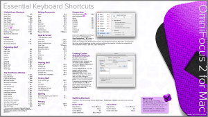 omni-group-resources-keyboard-shortcuts